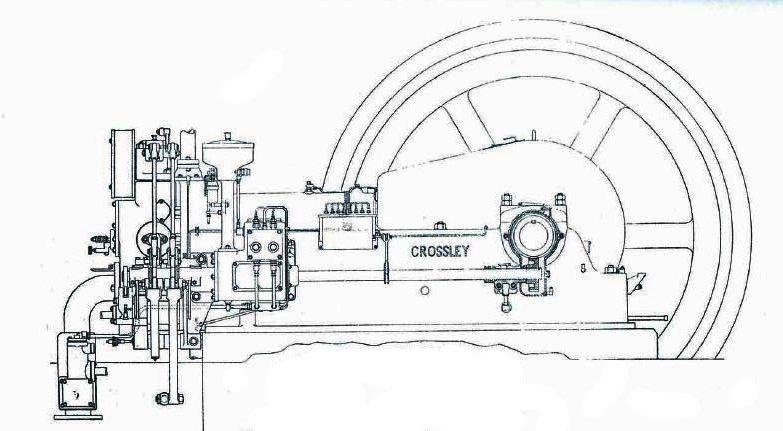crosley engine diagram example electrical wiring diagram u2022 rh emilyalbert co Crosley 4 Cylinder Engine Crosley Distributor